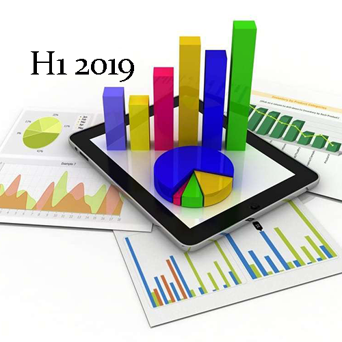 Semi-annual Art Market Report (H1 2019)